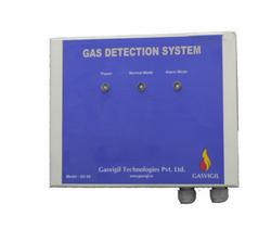 Carbon Monoxide Detector System
