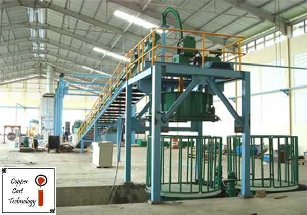 Copper Continuous Casting & Rolling Ccr Line
