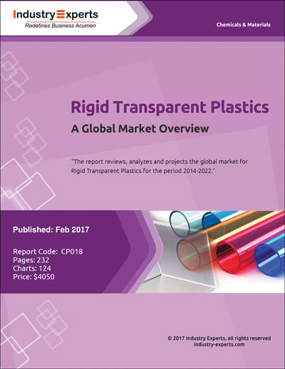 Rigid Transparent Plastics