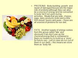 Vitamins, Minerals, Proteins & Other Nutritional Supplements